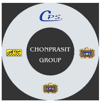 Chonprasit Group Brands - CPS LMC ALEX